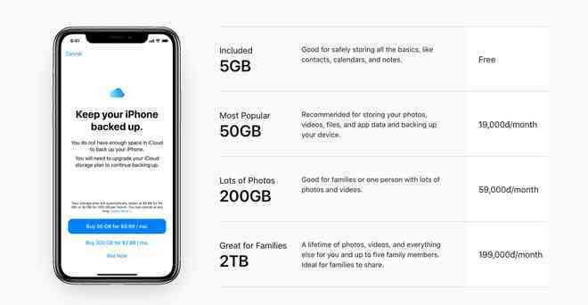 Hướng dẫn nhận 50GB dung lượng iCloud miễn phí trong 9 tháng