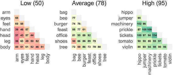 DAT: Bài test 2 phút giúp kiểm tra khả năng sáng tạo của bạn có trên chuẩn hay không - Ảnh 3.