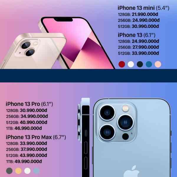 iPhone 13 chính hãng tại Việt Nam sẽ có giá từ 21,99 triệu đồng